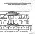 Усадьба Рукавишниковых Нижний Новгород, фасад до реконструкции
