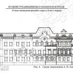 Усадьба Рукавишниковых Нижний Новгород, схема совмещения дома Везломцева и дворца Рукавишникова