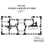 Царское Село, план Эрмитажной кухни