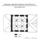 Церковь Святой Троицы в Старой Руссе, план