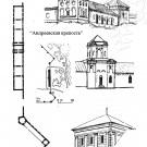 Усадьба Алексино. Андреевская крепость