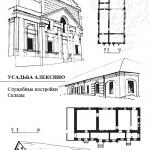 Усадьба Алексино. Службы и склады