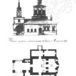 Фасад и план церкви Рождества Богородицы в Мещеринове. 1823