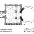 Усадьба Троицкое (Троицкое-Александрово) план церкви