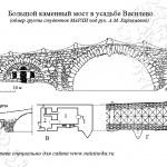 Большой каменный мост в усадьбе Василево. (Обмеры группы студентов МАРХИ под руководством А.М. Харламовой. Фасады, планы, разрез)