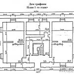 Усадьба Волышово план 1-го этажа дома графини
