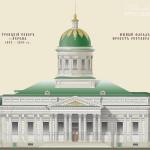 Яхрома храмовый комплекс (проект реставрации)