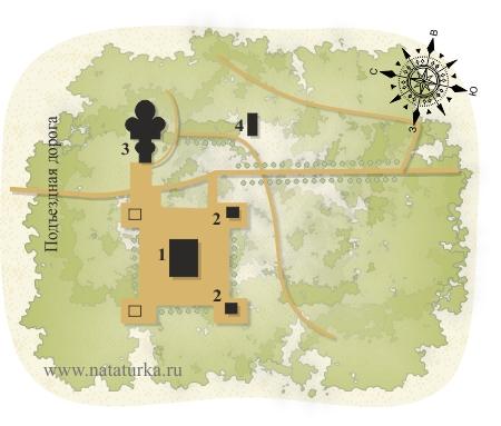 План усадьбы Федоровское