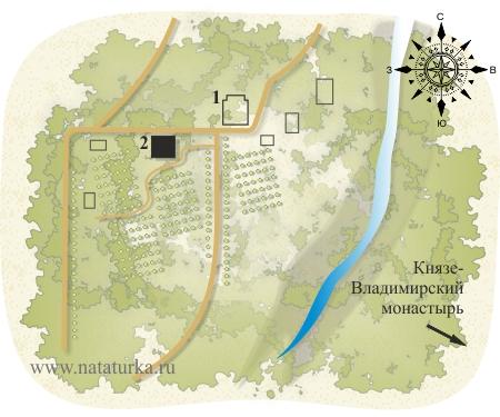 План усадьбы Филимонки