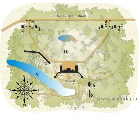 План усадьбы Горенки