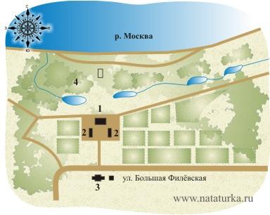 План усадьбы Кунцево