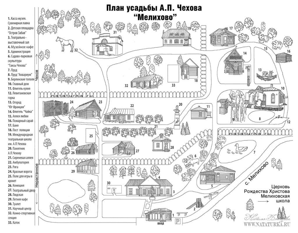 План усадьбы Мелихово