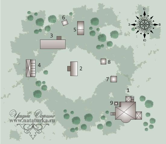 План усадьбы Осоргино