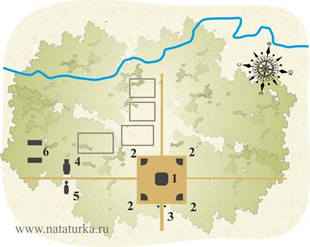План усадьбы Петровское (Княжищево)