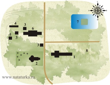 План усадьбы Покровское–Рубцово