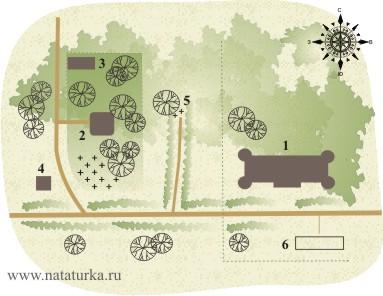 План усадьбы Поливаново