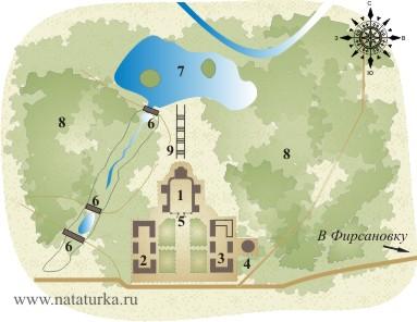 План усадьбы Середниково