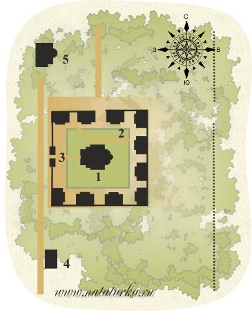 План Серафимо-Знаменского скита