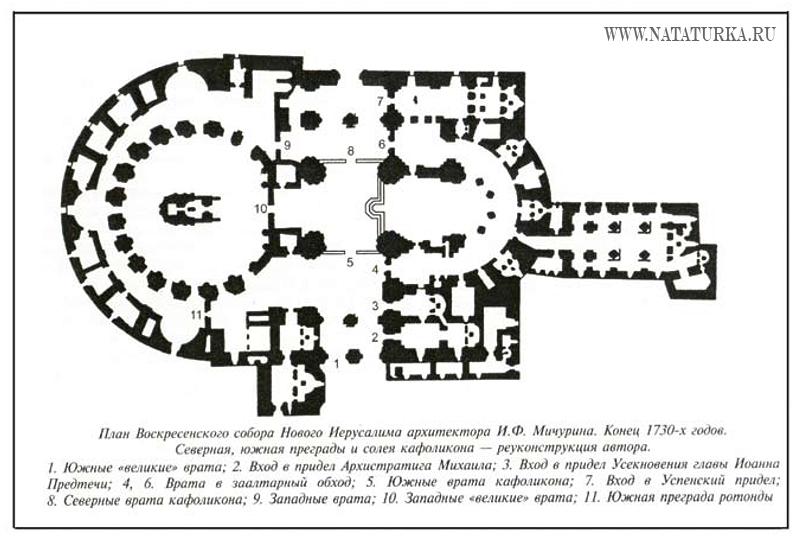 План Воскресенского собора Ново-Иерусалимского монастыря