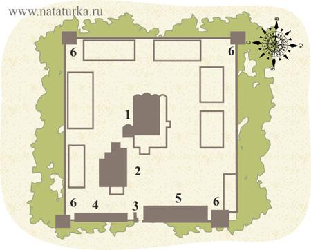 План Владычного монастыря в Серпухове