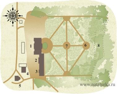 План усадьбы Хмелита