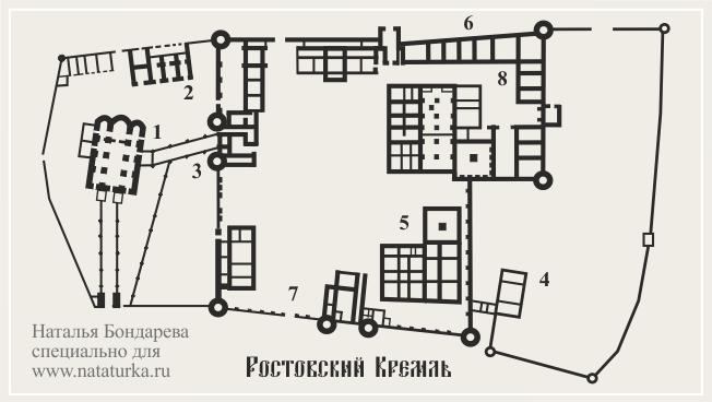План Ростовского Кремля