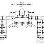 Пушкин. План Александровского дворца