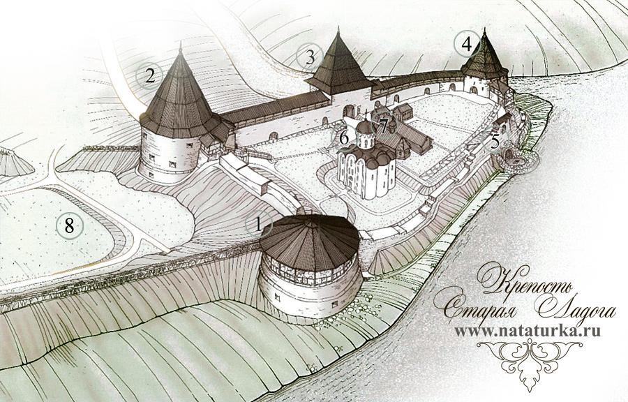 План крепости в Старой Ладоге