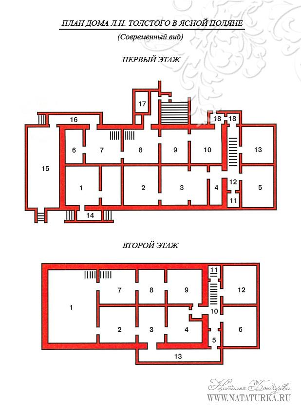 Планы дома Л.Н. Толстого в Ясной Поляне